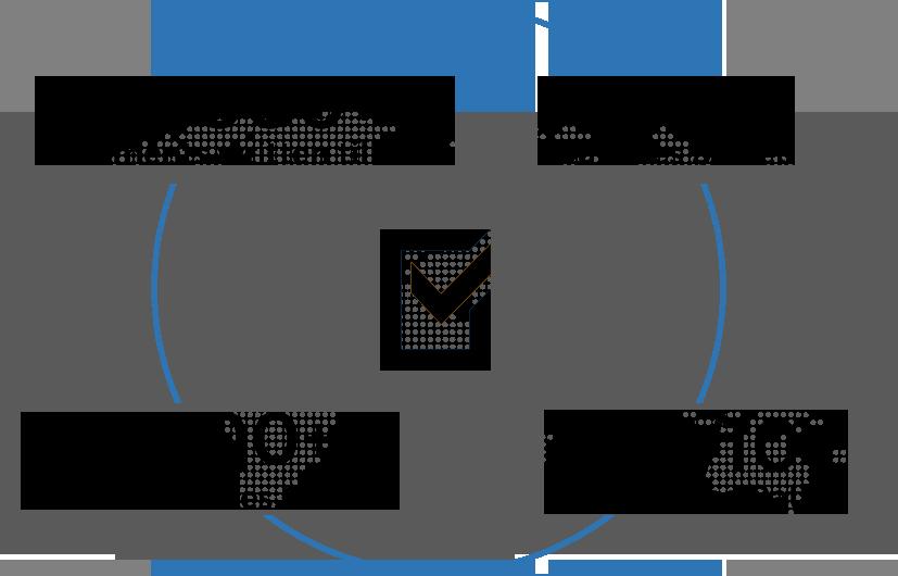 India S 1 Professional Resume Cv Writing Service Get Set Resumes