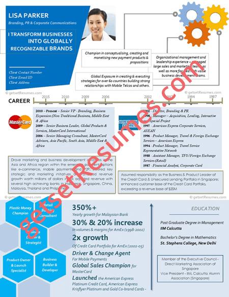 Infographic Resume - CXO grade