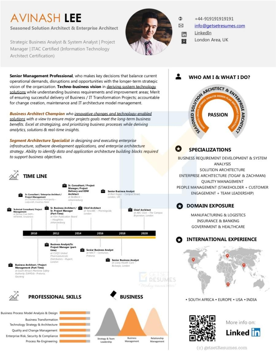 Infographic Resume Template for Senior Enterprise Solution Architect and Consultant, Togaf, Business Analyst, Project Manager