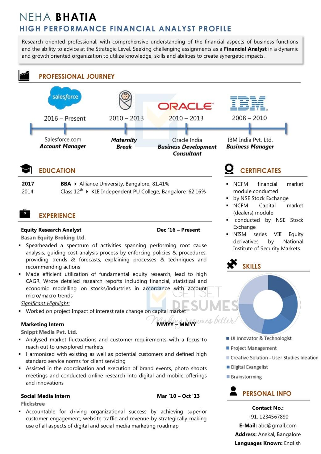 Financial Analyst Resume Sample, Equity Analyst Resume Sample, Infographic Resume Sample, Resume Sample after Career Break